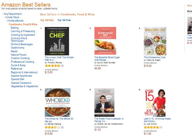 The Rotten Food Cookbook is Amazon Best Seller